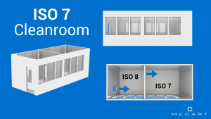 ISO7 clean room diagram showing airlock system